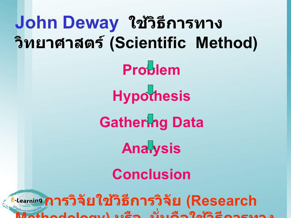 * Deductive - Inductive Method : Charles Darwin Scientific Method (A Method of science) : John Deway 1. Identification and definition of Problem 2. Fo