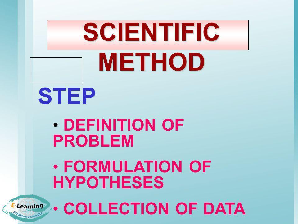 John Deway ใช้วิธีการทาง วิทยาศาสตร์ (Scientific Method) Problem Hypothesis Gathering Data Analysis Conclusion การวิจัยใช้วิธีการวิจัย (Research Metho