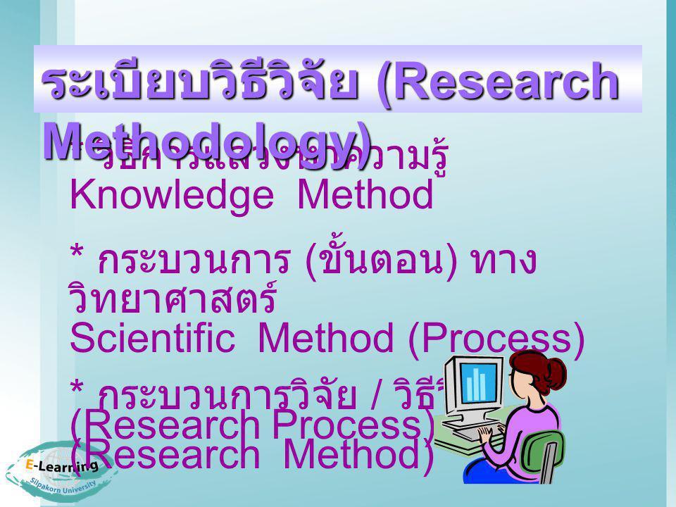 วิธีการแสวงหาความรู้ Past : By Chance;By Tril and Error : By Authority : By Tradition:By Experince Aristotle : Deductive Method Bacon : Inductive Meth