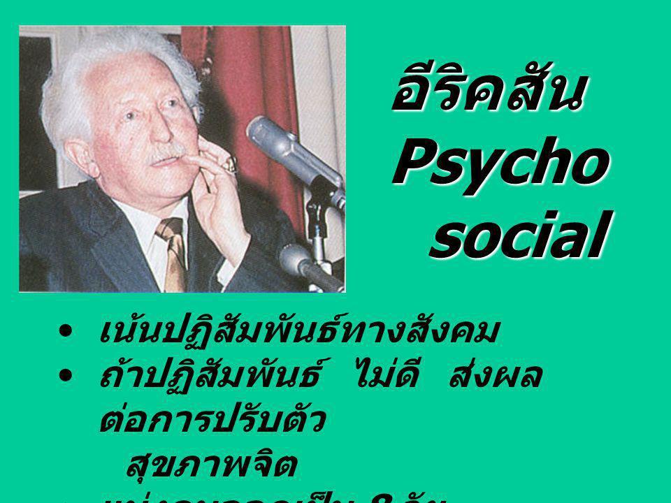 เน้นปฏิสัมพันธ์ทางสังคม ถ้าปฏิสัมพันธ์ ไม่ดี ส่งผล ต่อการปรับตัว สุขภาพจิต แบ่งคนออกเป็น 8 วัย อีริคสัน Psycho social