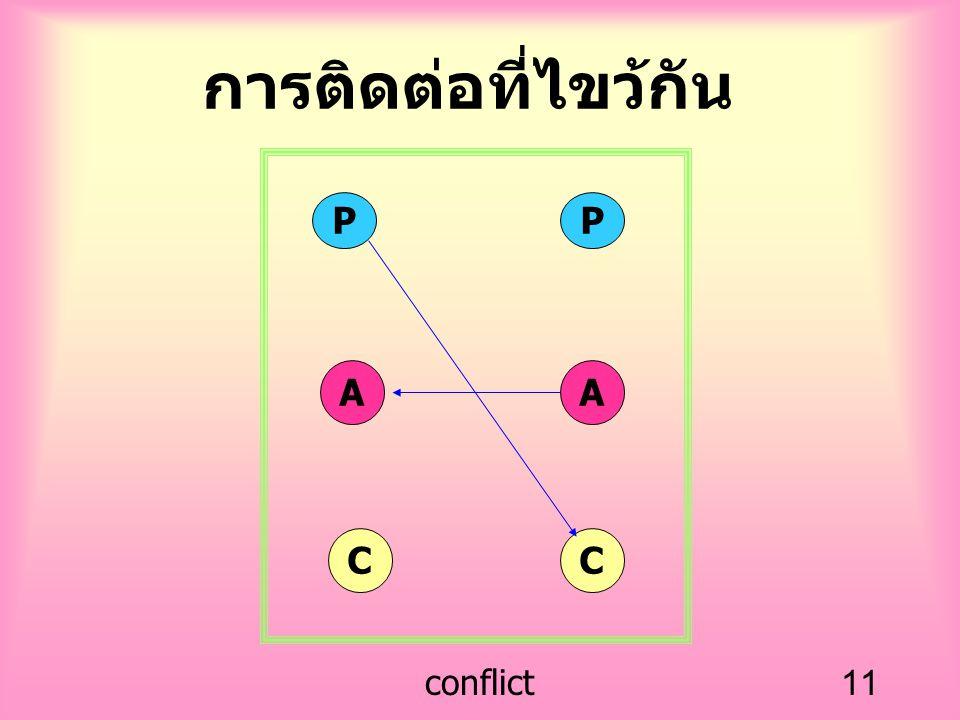 conflict11 การติดต่อที่ไขว้กัน PP AA CC