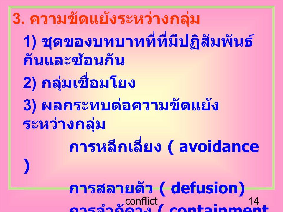 conflict14 3. ความขัดแย้งระหว่างกลุ่ม 1) ชุดของบทบาทที่ที่มีปฏิสัมพันธ์ กันและซ้อนกัน 2) กลุ่มเชื่อมโยง 3) ผลกระทบต่อความขัดแย้ง ระหว่างกลุ่ม การหลีกเ