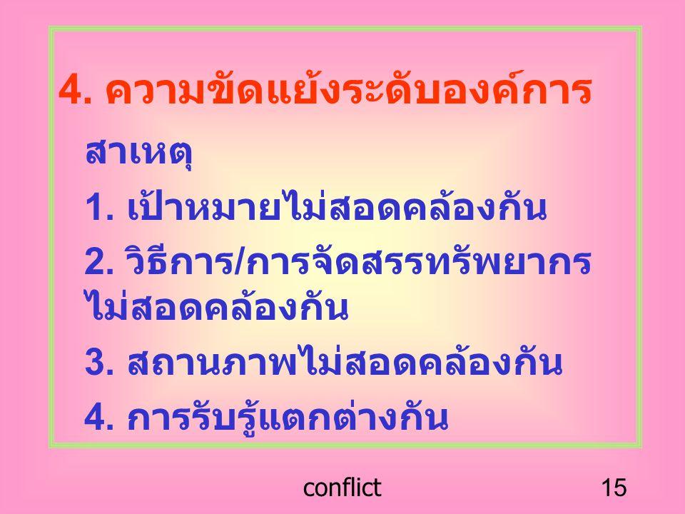 conflict15 4. ความขัดแย้งระดับองค์การ สาเหตุ 1. เป้าหมายไม่สอดคล้องกัน 2. วิธีการ / การจัดสรรทรัพยากร ไม่สอดคล้องกัน 3. สถานภาพไม่สอดคล้องกัน 4. การรั