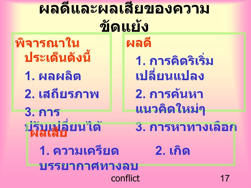 conflict17 ผลดีและผลเสียของความ ขัดแย้ง พิจารณาใน ประเด็นดังนี้ 1. ผลผลิต 2. เสถียรภาพ 3. การ ปรับเปลี่ยนได้ ผลดี 1. การคิดริเริ่ม เปลี่ยนแปลง 2. การค