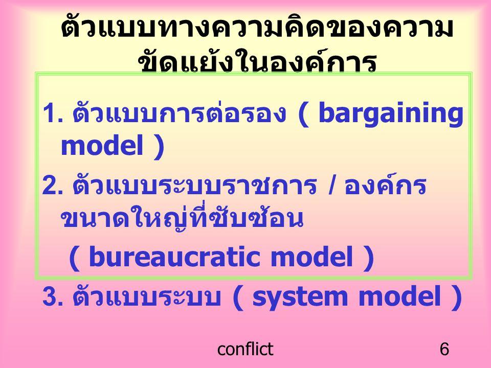 conflict6 ตัวแบบทางความคิดของความ ขัดแย้งในองค์การ 1. ตัวแบบการต่อรอง ( bargaining model ) 2. ตัวแบบระบบราชการ / องค์กร ขนาดใหญ่ที่ซับซ้อน ( bureaucra