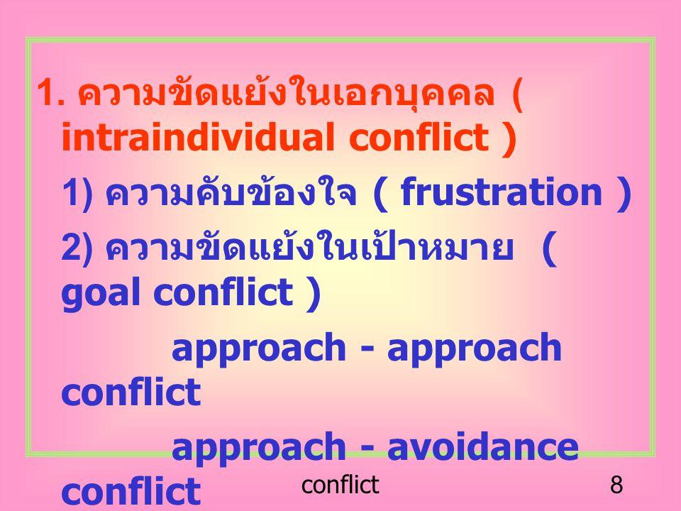 conflict8 1. ความขัดแย้งในเอกบุคคล ( intraindividual conflict ) 1) ความคับข้องใจ ( frustration ) 2) ความขัดแย้งในเป้าหมาย ( goal conflict ) approach -