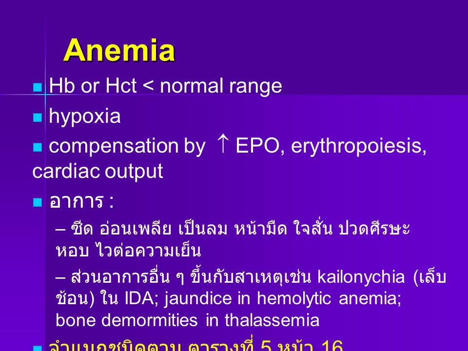 Anemia Hb or Hct < normal range hypoxia compensation by  EPO, erythropoiesis, cardiac output อาการ : – – ซีด อ่อนเพลีย เป็นลม หน้ามืด ใจสั่น ปวดศีรษะ หอบ ไวต่อความเย็น – – ส่วนอาการอื่น ๆ ขึ้นกับสาเหตุเช่น kailonychia ( เล็บ ช้อน ) ใน IDA; jaundice in hemolytic anemia; bone demormities in thalassemia จำแนกชนิดตาม ตารางที่ 5 หน้า 16