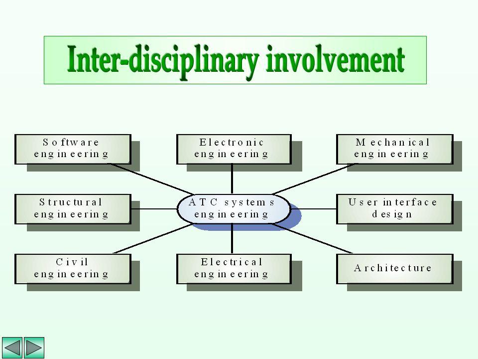 สามารถนิยามความต้องการดังนี้ : 1.Abstract functional requirements.