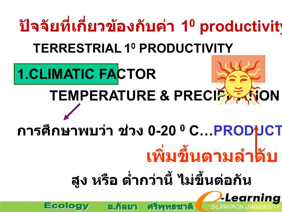 ปัจจัยที่เกี่ยวข้องกับค่า 1 0 productivity TERRESTRIAL 1 0 PRODUCTIVITY 1.CLIMATIC FACTOR TEMPERATURE & PRECIPITATION การศึกษาพบว่า ช่วง 0-20 0 C…PROD