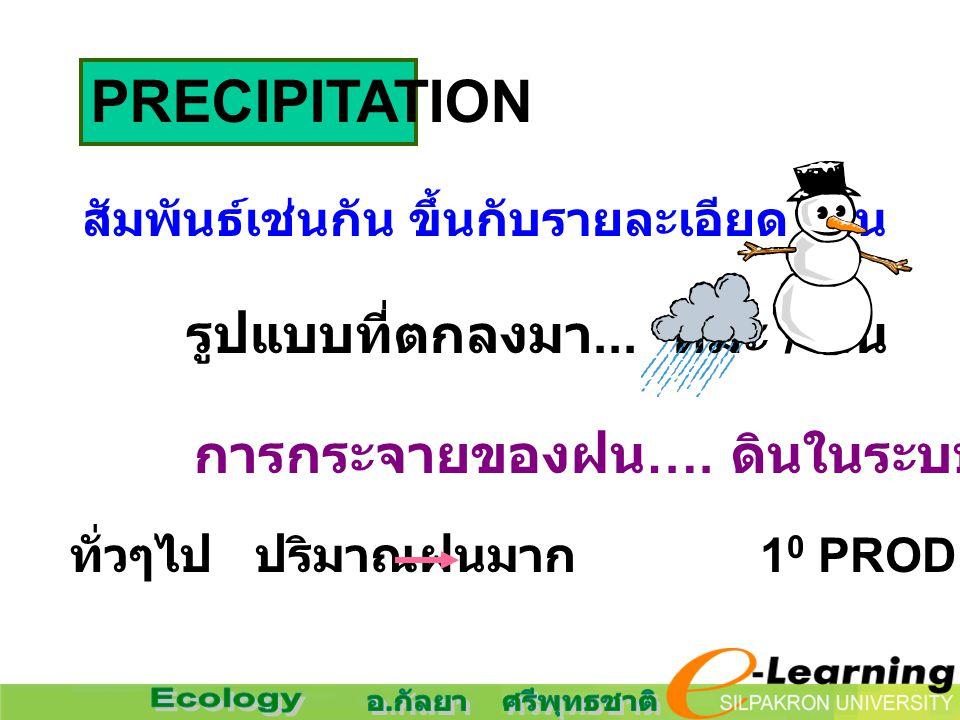 PRECIPITATION สัมพันธ์เช่นกัน ขึ้นกับรายละเอียด เช่น รูปแบบที่ตกลงมา... หิมะ / ฝน การกระจายของฝน …. ดินในระบบอุ้มน้ำได้ดี ? ทั่วๆไป ปริมาณฝนมาก 1 0 PR