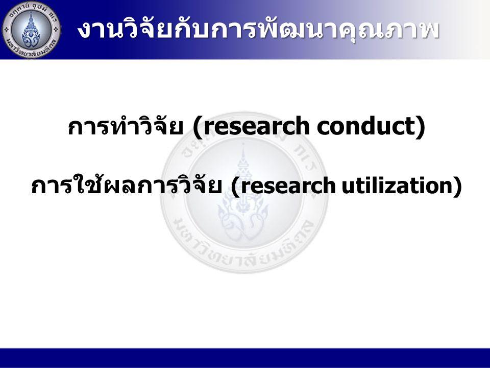 การทำวิจัย (research conduct) การใช้ผลการวิจัย (research utilization) งานวิจัยกับการพัฒนาคุณภาพ
