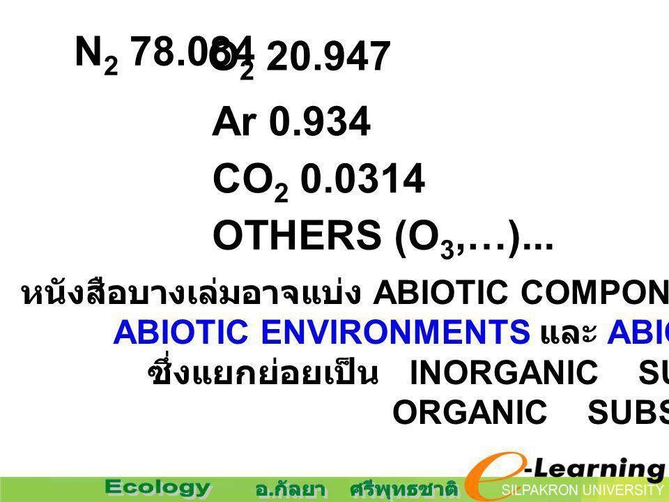 N 2 78.084 O 2 20.947 Ar 0.934 CO 2 0.0314 OTHERS (O 3,…)... หนังสือบางเล่มอาจแบ่ง ABIOTIC COMPONENTS ออกเป็น ABIOTIC ENVIRONMENTS และ ABIOTIC SUBSTAN