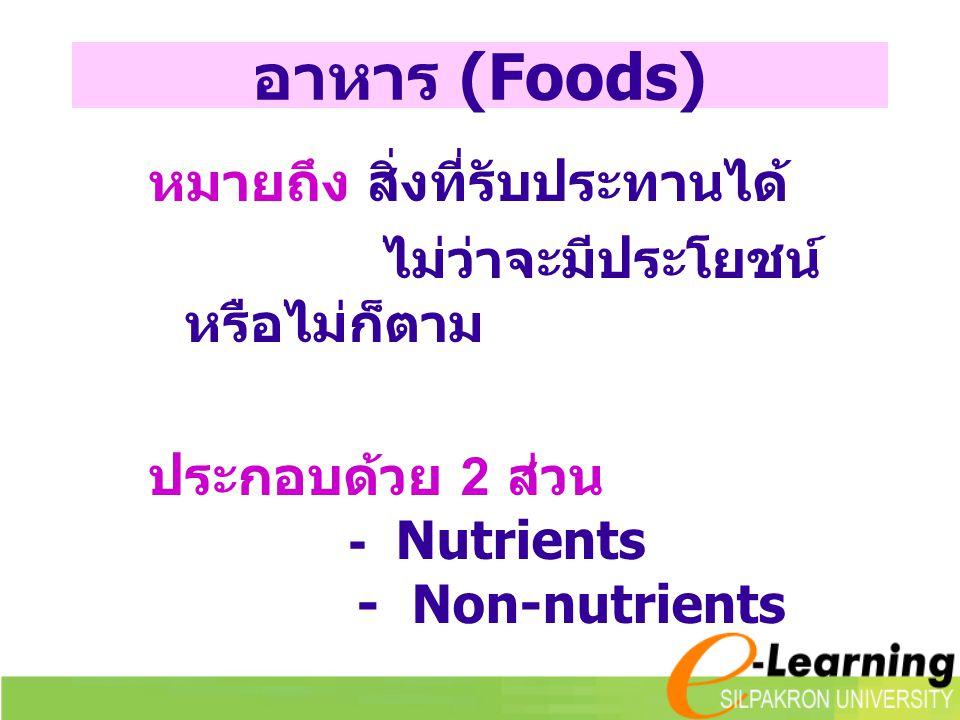 References (continued)  ชีวเคมี ( มนตร์ จุฬาวัฒนฑล และ ประหยัด โก มารทัต - บรรณาธิการ. 2536)  สุขภาพผู้ใหญ่วัยทำงาน ( รุ่งรวี บริราษ. 2530)  อาหารร