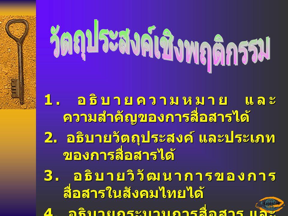 1. อธิบายความหมาย และ ความสำคัญของการสื่อสารได้ 2. อธิบายวัตถุประสงค์ และประเภท ของการสื่อสารได้ 3. อธิบายวิวัฒนาการของการ สื่อสารในสังคมไทยได้ 4. อธิ