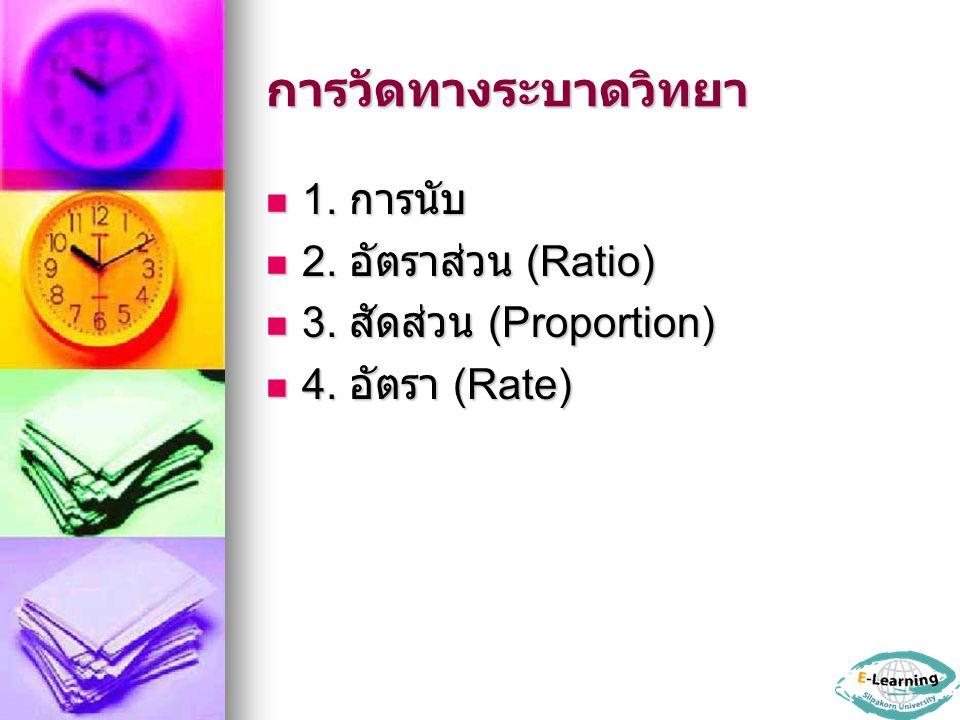 การวัดทางระบาดวิทยา 1. การนับ 1. การนับ 2. อัตราส่วน (Ratio) 2. อัตราส่วน (Ratio) 3. สัดส่วน (Proportion) 3. สัดส่วน (Proportion) 4. อัตรา (Rate) 4. อ