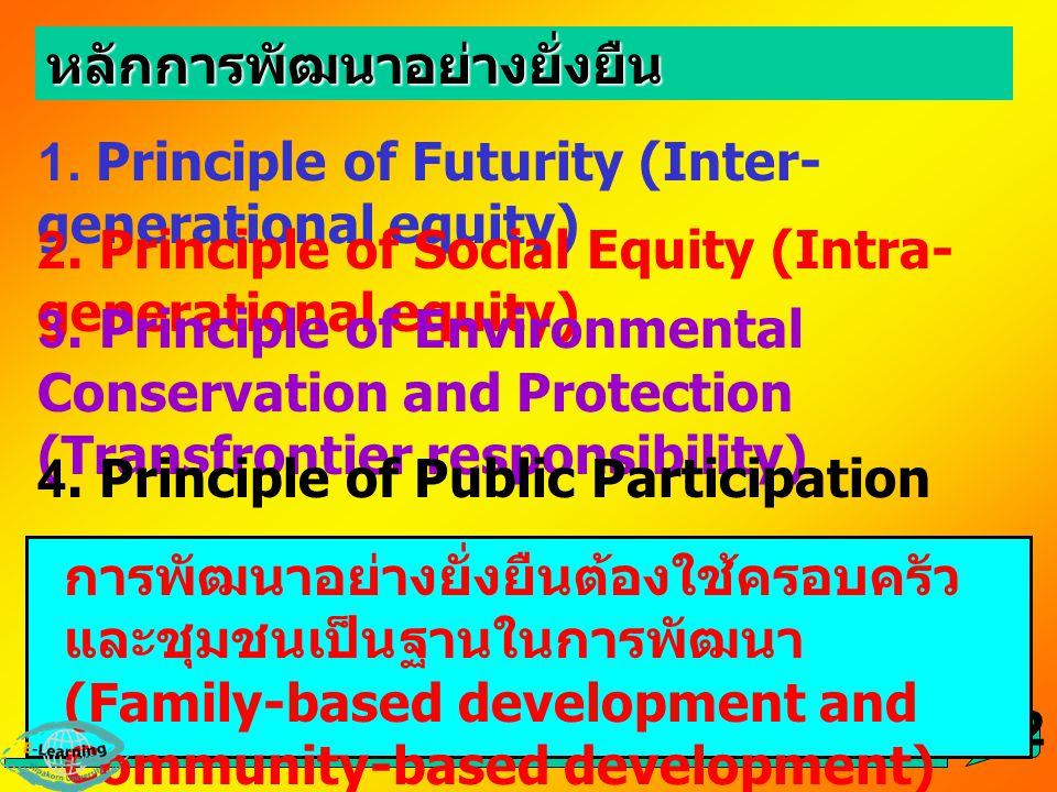 12 การพัฒนาอย่างยั่งยืนต้องใช้ครอบครัว และชุมชนเป็นฐานในการพัฒนา (Family-based development and Community-based development) หลักการพัฒนาอย่างยั่งยืน 1