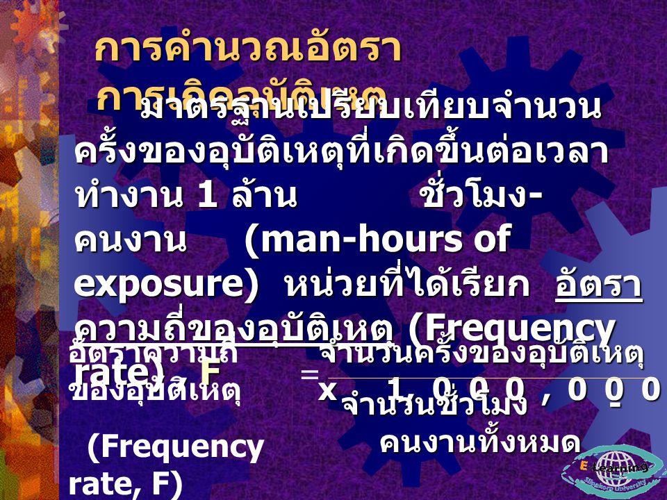 การคำนวณอัตรา การเกิดอุบัติเหตุ การคำนวณอัตรา การเกิดอุบัติเหตุ มาตรฐานเปรียบเทียบจำนวน ครั้งของอุบัติเหตุที่เกิดขึ้นต่อเวลา ทำงาน 1 ล้าน ชั่วโมง - คนงาน (man-hours of exposure) หน่วยที่ได้เรียก อัตรา ความถี่ของอุบัติเหตุ (Frequency rate), F อัตราความถี่ ของอุบัติเหตุ (Frequency rate, F) จำนวนครั้งของอุบัติเหตุ x 1,000,000 จำนวนชั่วโมง - คนงานทั้งหมด =