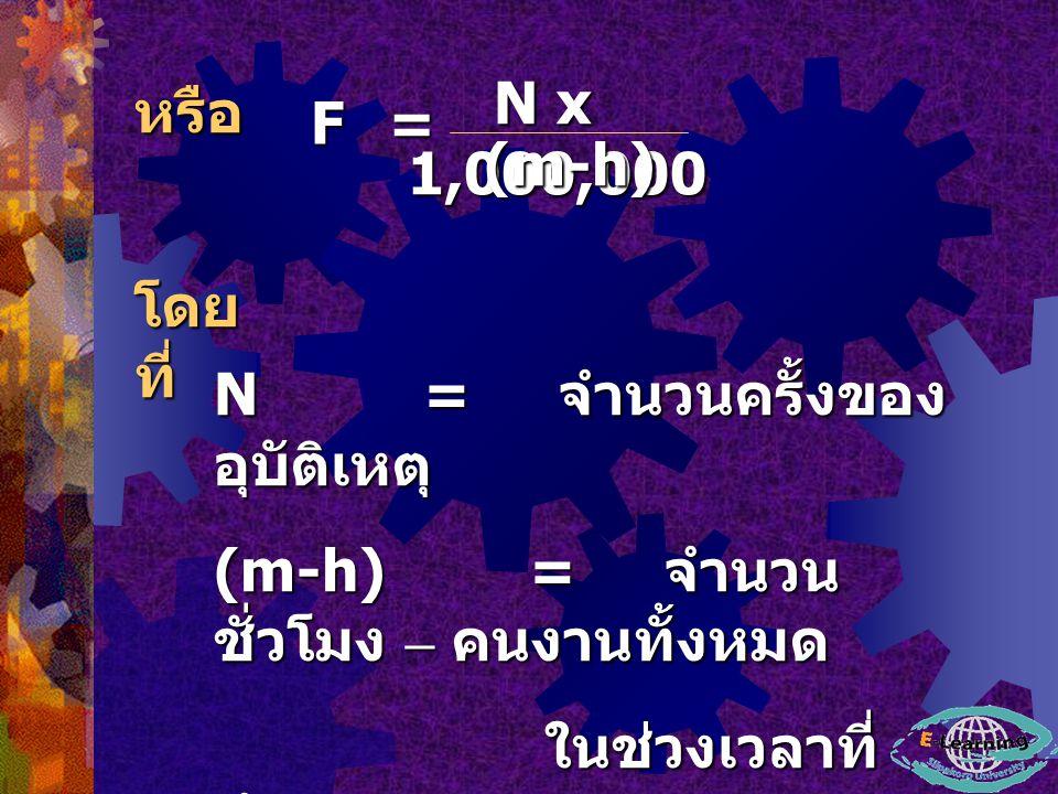 หรือ หรือ N x 1,000,000 N x 1,000,000 (m-h) โดย ที่ N = จำนวนครั้งของ อุบัติเหตุ (m-h) = จำนวน ชั่วโมง – คนงานทั้งหมด ในช่วงเวลาที่ คำนวณ ในช่วงเวลาที่ คำนวณ F=