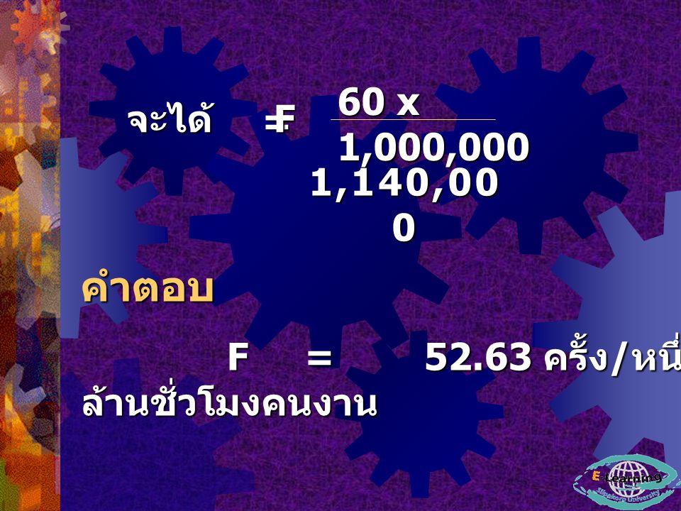 60 x 1,000,000 1,140,00 0 1,140,00 0 คำตอบ F = 52.63 ครั้ง / หนึ่ง ล้านชั่วโมงคนงาน F = 52.63 ครั้ง / หนึ่ง ล้านชั่วโมงคนงาน = จะได้ F