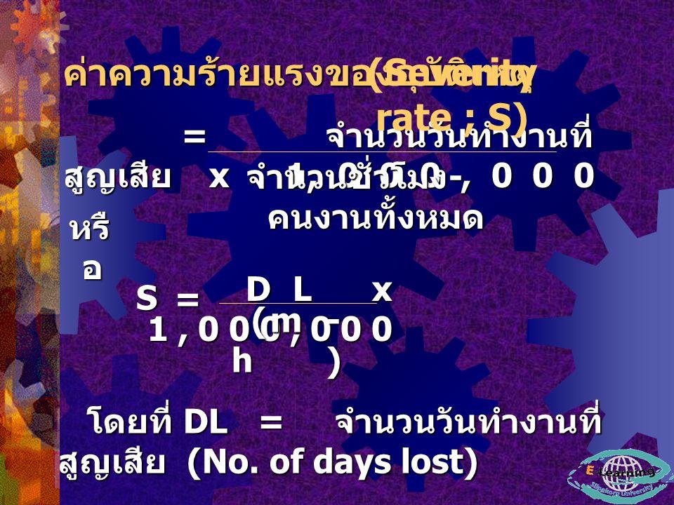 ค่าความร้ายแรงของอุบัติเหตุ = จำนวนวันทำงานที่ สูญเสีย x 1,000,000 = จำนวนวันทำงานที่ สูญเสีย x 1,000,000 จำนวนชั่วโมง - คนงานทั้งหมด จำนวนชั่วโมง - คนงานทั้งหมด (Severity rate ; S) หรื อ DL x 1,000,000 DL x 1,000,000 (m - h) (m - h) โดยที่ DL = จำนวนวันทำงานที่ สูญเสีย (No.