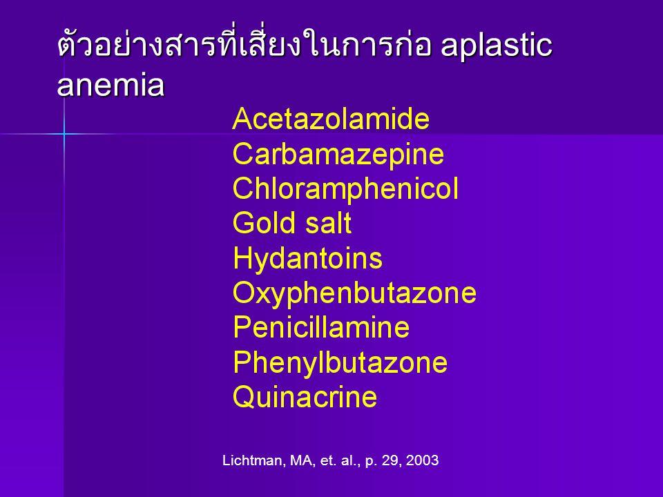 ตัวอย่างสารที่เสี่ยงในการก่อ aplastic anemia Lichtman, MA, et. al., p. 29, 2003