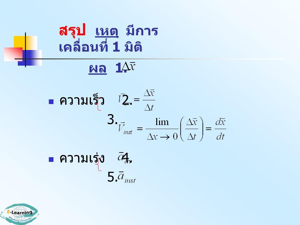 นิยาม Ex มีอนุภาคตัวหนึ่งเคลื่อนที่ตามแนวแกน x พบว่า จงหา ก.
