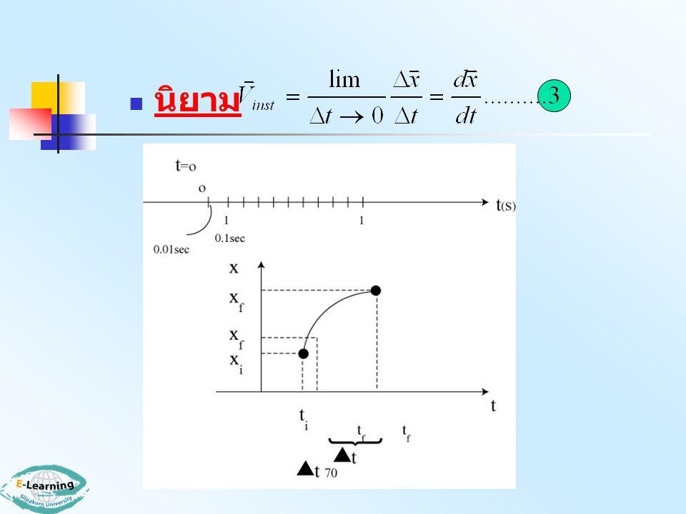 Ex 1.อนุภาคหนึ่งเคลื่อนที่ ตามแนวแกน x เมื่อเวลา อยู่ที่ ต่อมาเวลา อยู่ที่ จงหา ก.
