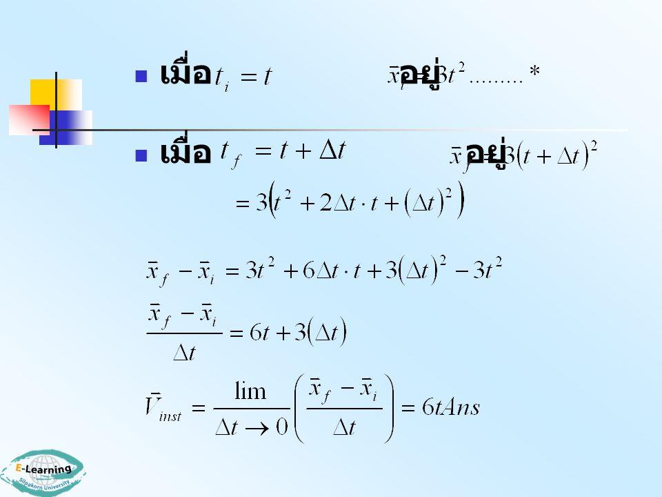 สรุป เหตุ มีการ เคลื่อนที่ 1 มิติ ผล 1. ความเร็ว 2. 3. ความเร่ง 4. 5.