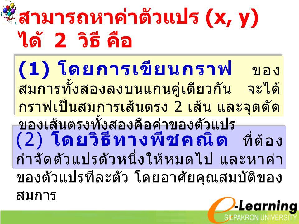(4) การแก้สมการเชิงเส้น 3 ตัว แปร หมายถึง การแก้สมการที่ตัวแปร 3 ตัว ซึ่งแต่ละตัวมีเลขยกกำลัง 1 เท่านั้น และ มักจะมี 3 สมการ โดยมีรูปทั่วไป ดังนี้ รูปทั่วไปของสมการเชิงเส้น 3 ตัวแปร a1x + b1y + c1z = k1 ……………………(1) a2x + b2y + c2z = k2 ……………………(2) a3x + b3y + c3z = k3 ……………………(3) สามารถแก้สมการได้โดยหาค่าตัวแปรที ละตัว จากการทำให้ตัวแปรที่เหลือหมดไป โดยอาศัยคุณสมบัติของสมการ