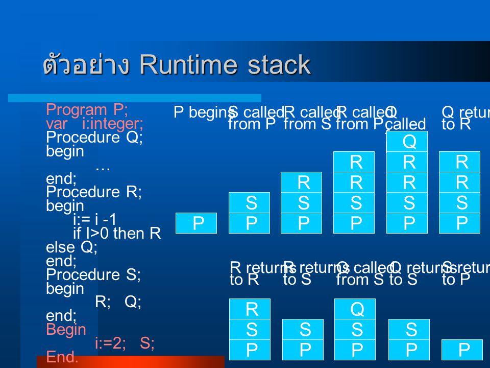 ตัวอย่าง Runtime stack Program P; var i:integer; Procedure Q; begin … end; Procedure R; begin i:= i -1 if I>0 then R else Q; end; Procedure S; begin R; Q; end; Begin i:=2; S; End.