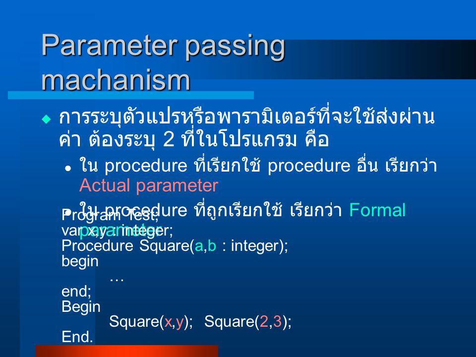  การระบุตัวแปรหรือพารามิเตอร์ที่จะใช้ส่งผ่าน ค่า ต้องระบุ 2 ที่ในโปรแกรม คือ ใน procedure ที่เรียกใช้ procedure อื่น เรียกว่า Actual parameter ใน procedure ที่ถูกเรียกใช้ เรียกว่า Formal parameter Program Test; var x,y : integer; Procedure Square(a,b : integer); begin … end; Begin Square(x,y); Square(2,3); End.