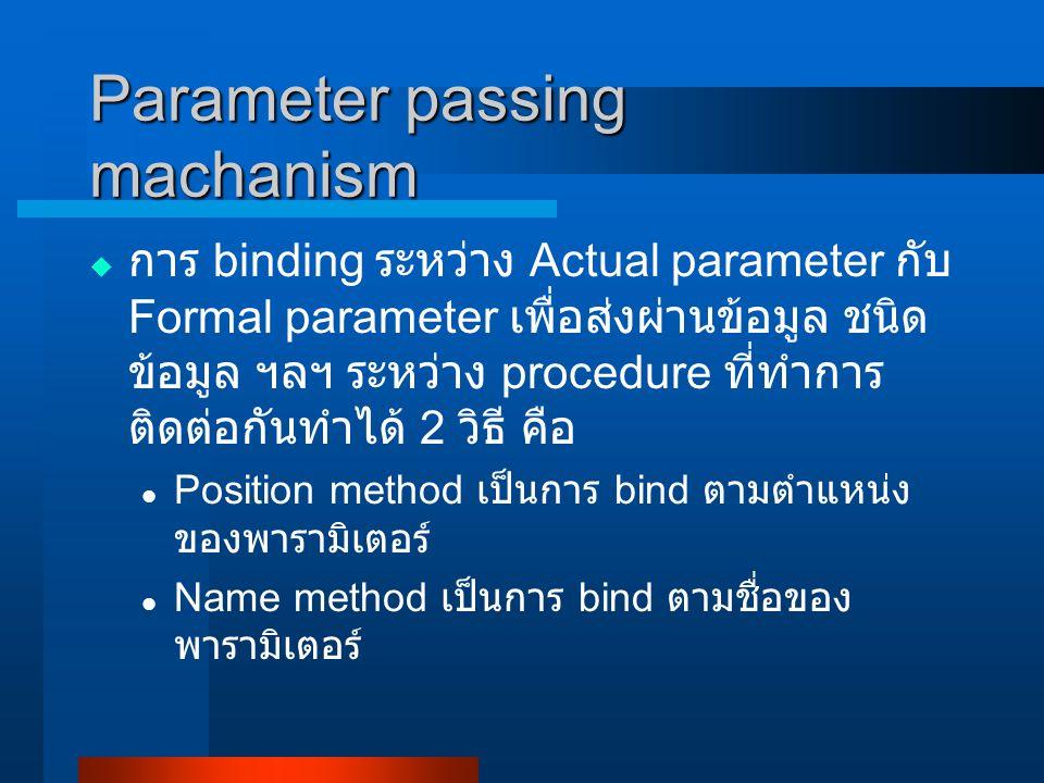  การ binding ระหว่าง Actual parameter กับ Formal parameter เพื่อส่งผ่านข้อมูล ชนิด ข้อมูล ฯลฯ ระหว่าง procedure ที่ทำการ ติดต่อกันทำได้ 2 วิธี คือ Position method เป็นการ bind ตามตำแหน่ง ของพารามิเตอร์ Name method เป็นการ bind ตามชื่อของ พารามิเตอร์