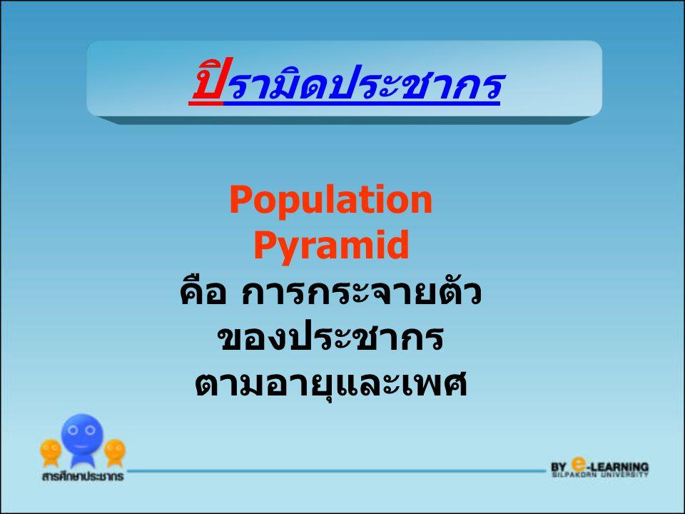 ปิ รามิดประชากร Population Pyramid คือ การกระจายตัว ของประชากร ตามอายุและเพศ