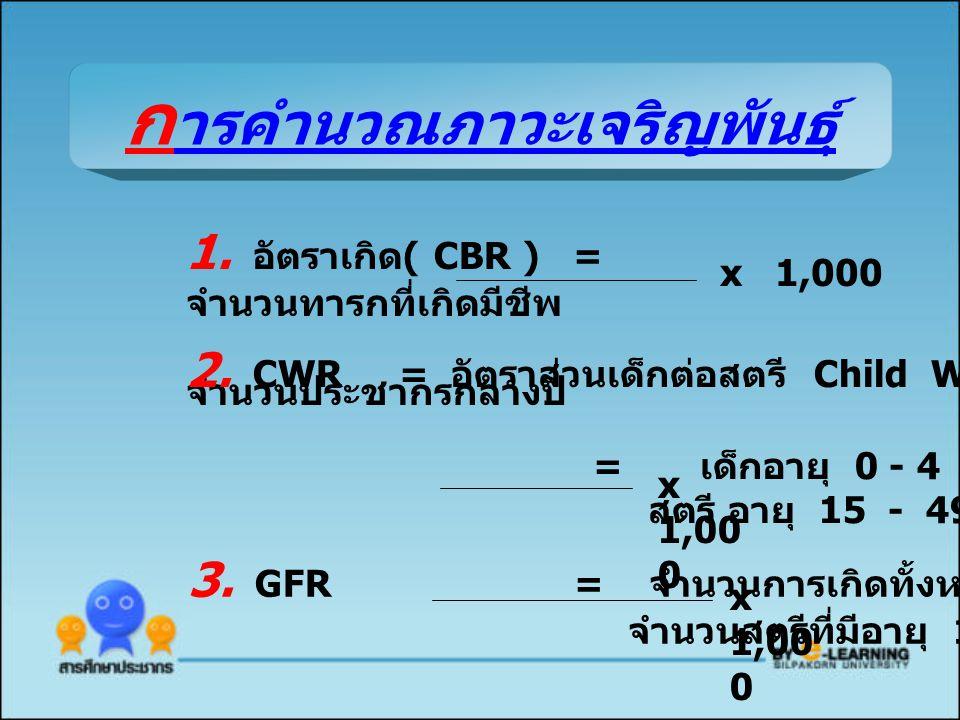 1.อัตราเกิด ( CBR ) = จำนวนทารกที่เกิดมีชีพ จำนวนประชากรกลางปี 2.