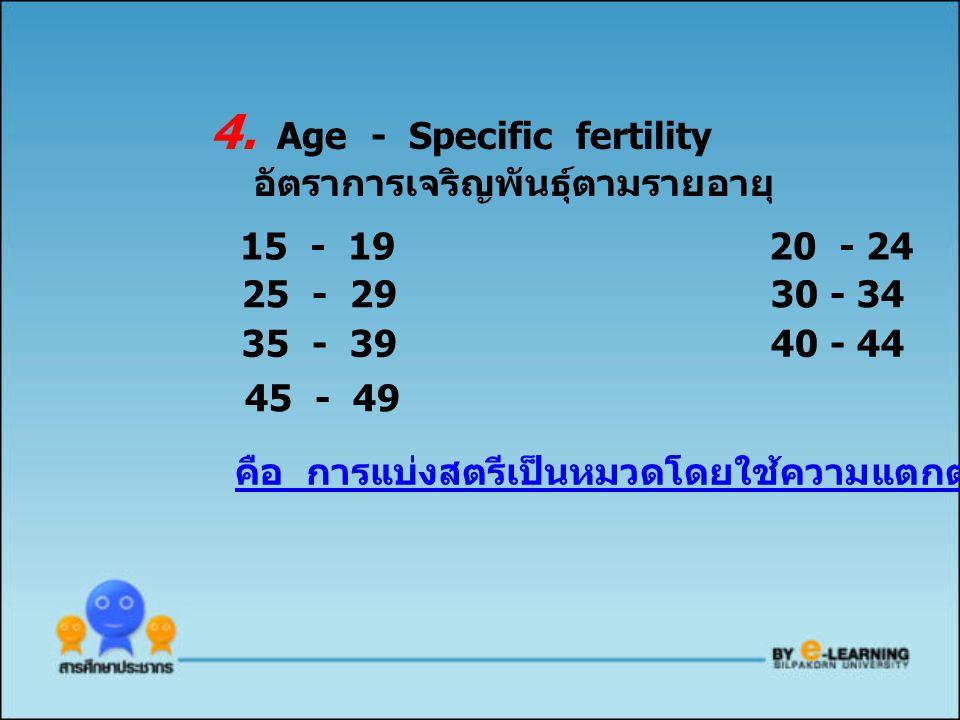 4. Age - Specific fertility อัตราการเจริญพันธุ์ตามรายอายุ 15 - 19 20 - 24 25 - 29 30 - 34 35 - 39 40 - 44 45 - 49 คือ การแบ่งสตรีเป็นหมวดโดยใช้ความแตก