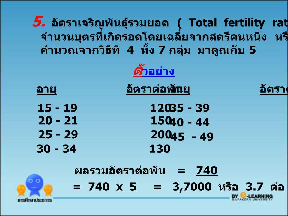 5. อัตราเจริญพันธุ์รวมยอด ( Total fertility rate ) จำนวนบุตรที่เกิดรอดโดยเฉลี่ยจากสตรีคนหนึ่ง หรือ กลุ่มหนึ่ง คำนวณจากวิธีที่ 4 ทั้ง 7 กลุ่ม มาคูณกับ