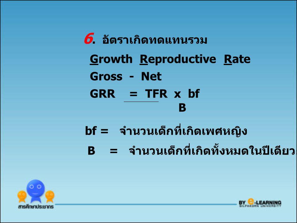 6. อัตราเกิดทดแทนรวม Growth Reproductive Rate Gross - Net GRR = TFR x bf B bf = จำนวนเด็กที่เกิดเพศหญิง B = จำนวนเด็กที่เกิดทั้งหมดในปีเดียวกัน