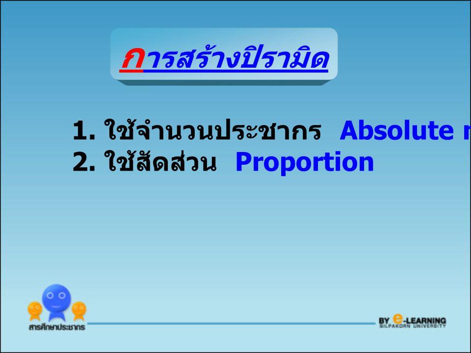 ก ารสร้างปิรามิด 1. ใช้จำนวนประชากร Absolute numbers 2. ใช้สัดส่วน Proportion