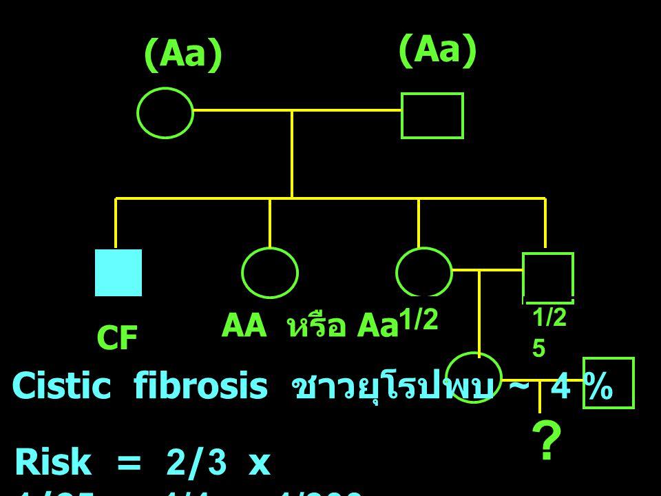 ? (Aa) CF 1/2 1/2 5 AA หรือ Aa Cistic fibrosis ชาวยุโรปพบ ~ 4 % Risk = 2/3 x 1/25 x 1/4 = 1/300