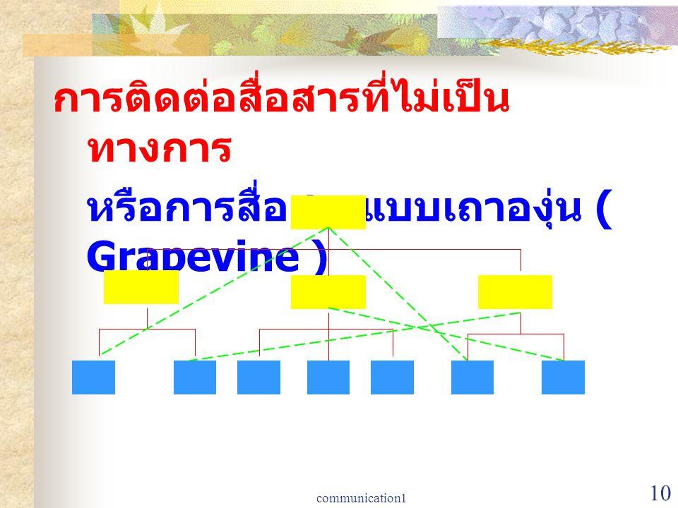 communication1 10 การติดต่อสื่อสารที่ไม่เป็น ทางการ หรือการสื่อสารแบบเถาองุ่น ( Grapevine )