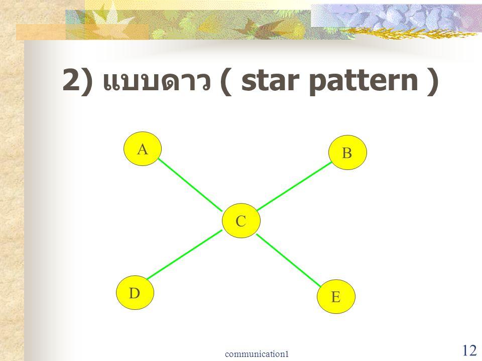 communication1 12 2) แบบดาว ( star pattern ) C B E D A