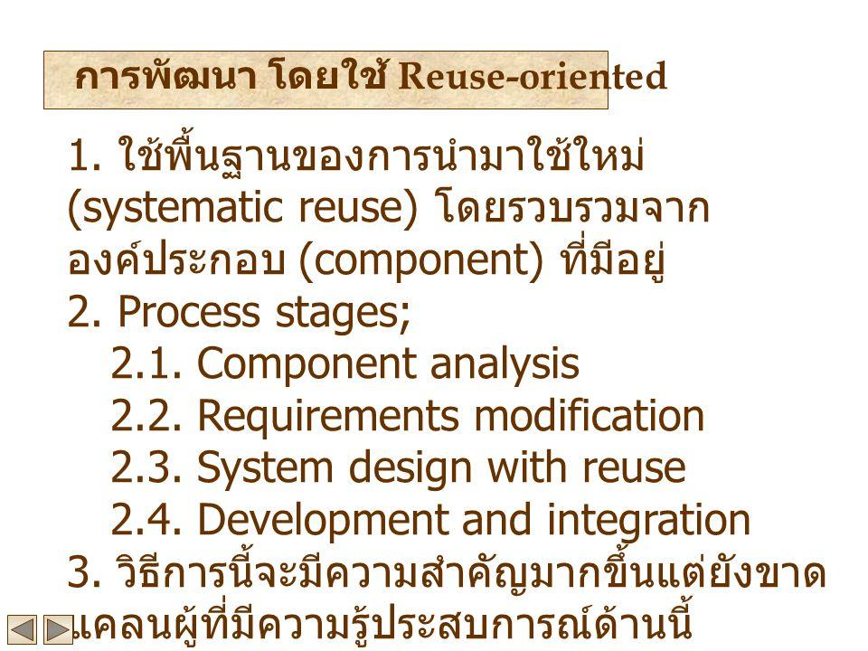 1.ใช้พื้นฐานของการนำมาใช้ใหม่ (systematic reuse) โดยรวบรวมจาก องค์ประกอบ (component) ที่มีอยู่ 2.
