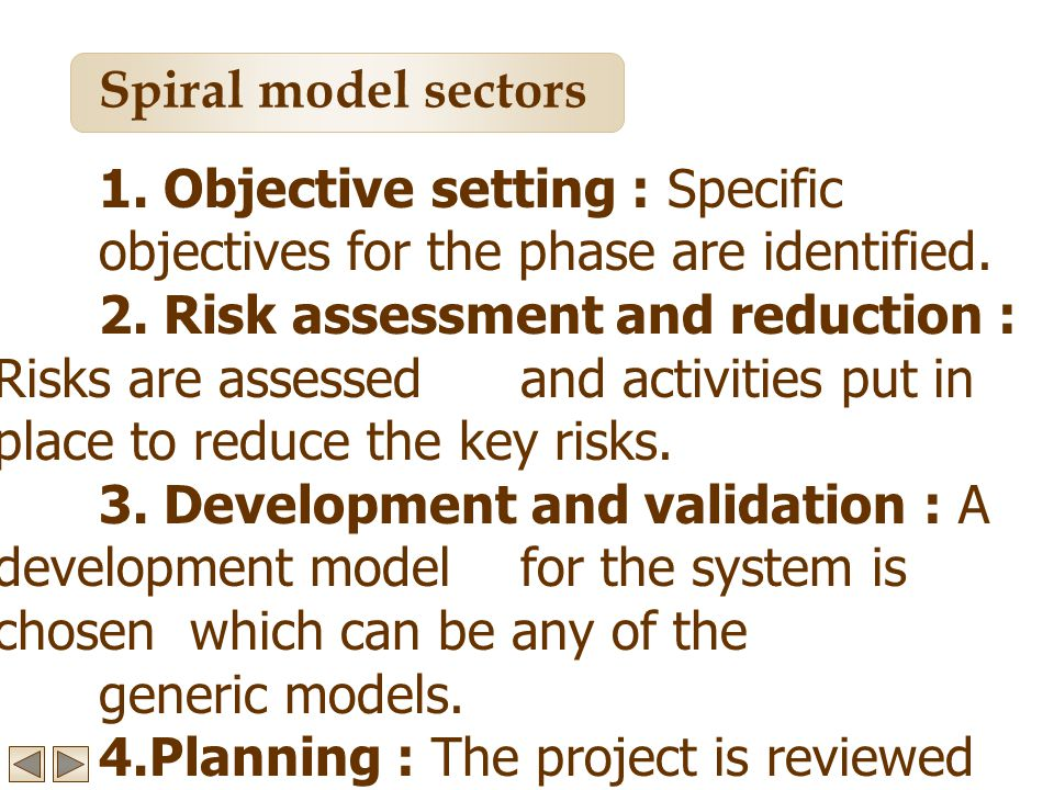1. Objective setting : Specific objectives for the phase are identified. 2. Risk assessment and reduction : Risks are assessed and activities put in p