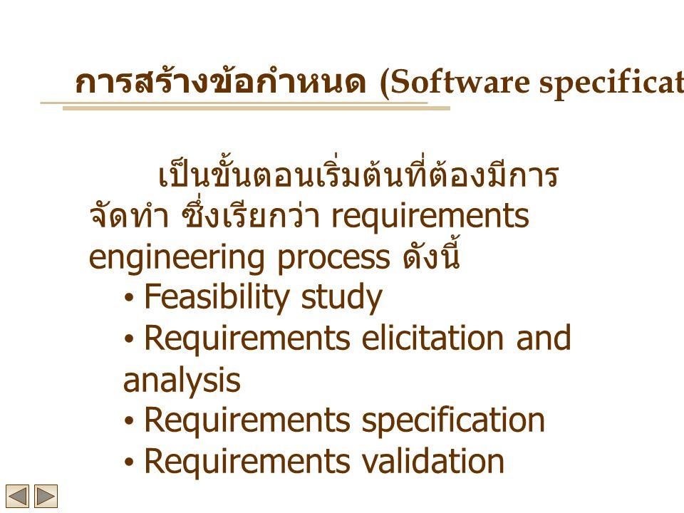 การสร้างข้อกำหนด (Software specification) เป็นขั้นตอนเริ่มต้นที่ต้องมีการ จัดทำ ซึ่งเรียกว่า requirements engineering process ดังนี้ Feasibility study Requirements elicitation and analysis Requirements specification Requirements validation