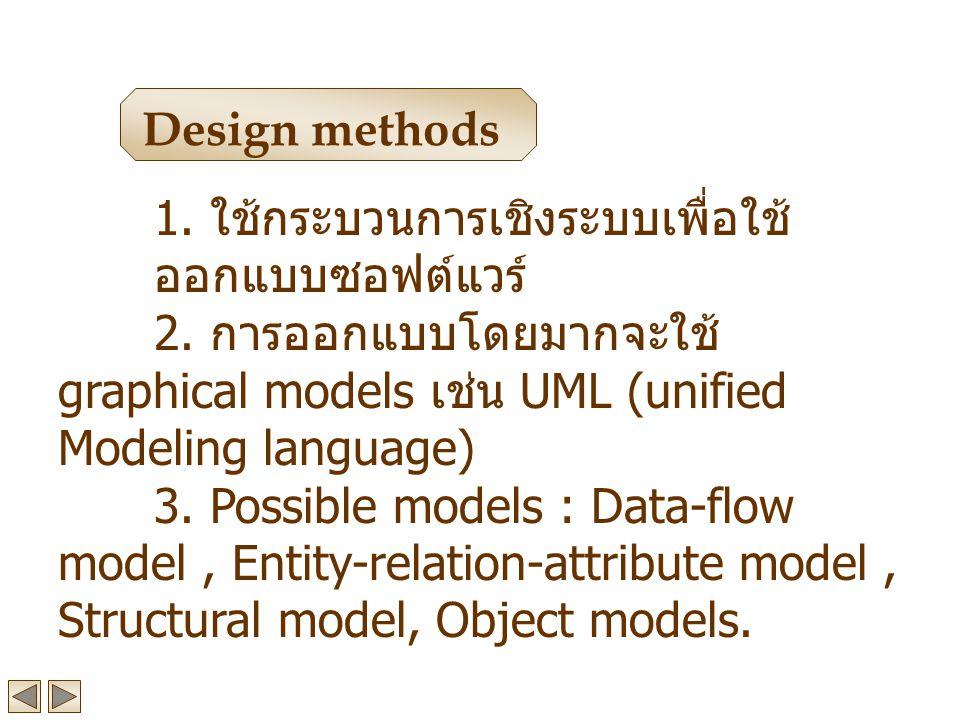 1.ใช้กระบวนการเชิงระบบเพื่อใช้ ออกแบบซอฟต์แวร์ 2.