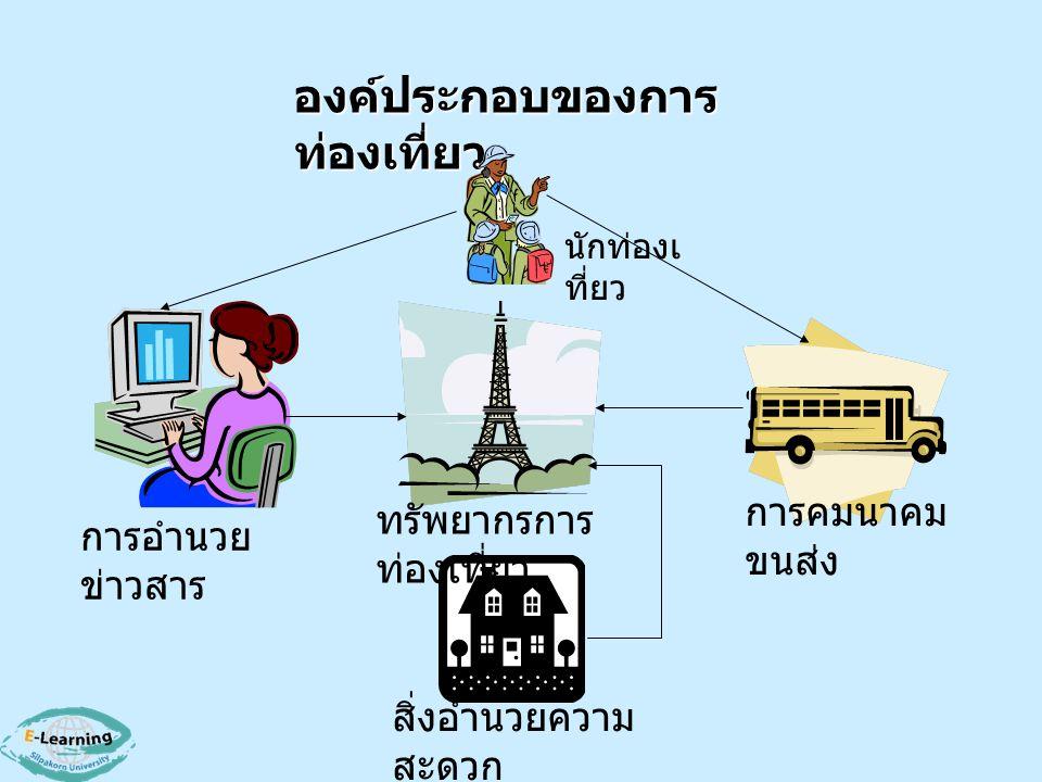 องค์ประกอบของการ ท่องเที่ยว นักท่องเ ที่ยว ทรัพยากรการ ท่องเที่ยว การคมนาคม ขนส่ง การอำนวย ข่าวสาร สิ่งอำนวยความ สะดวก
