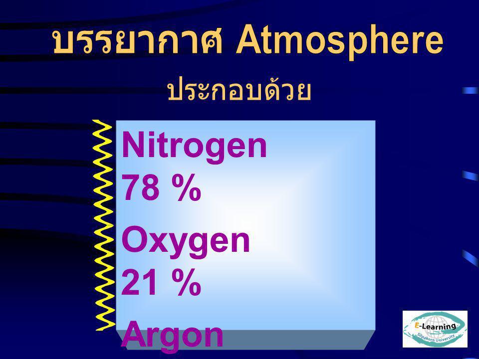 ประกอบด้วย Nitrogen 78 % Oxygen 21 % Argon 0.9 % Co2 0.3 %