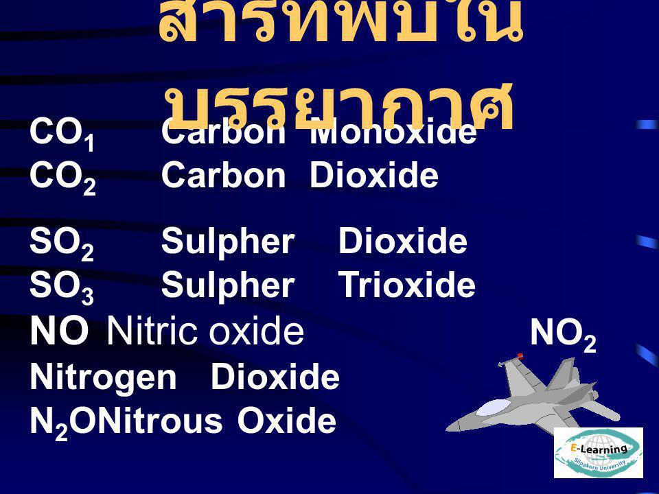 CO 1 Carbon Monoxide CO 2 Carbon Dioxide SO 2 Sulpher Dioxide SO 3 Sulpher Trioxide NO Nitric oxide NO 2 Nitrogen Dioxide N 2 ONitrous Oxide สารที่พบใ