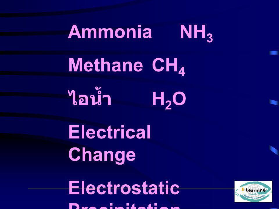 AmmoniaNH 3 MethaneCH 4 ไอน้ำ H 2 O Electrical Change Electrostatic Precipitation