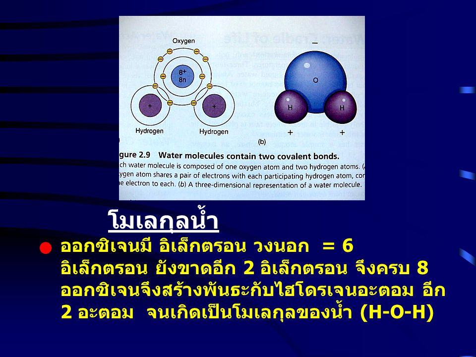 โมเลกุลน้ำ ออกซิเจนมี อิเล็กตรอน วงนอก = 6 อิเล็กตรอน ยังขาดอีก 2 อิเล็กตรอน จึงครบ 8 ออกซิเจนจึงสร้างพันธะกับไฮโดรเจนอะตอม อีก 2 อะตอม จนเกิดเป็นโมเล